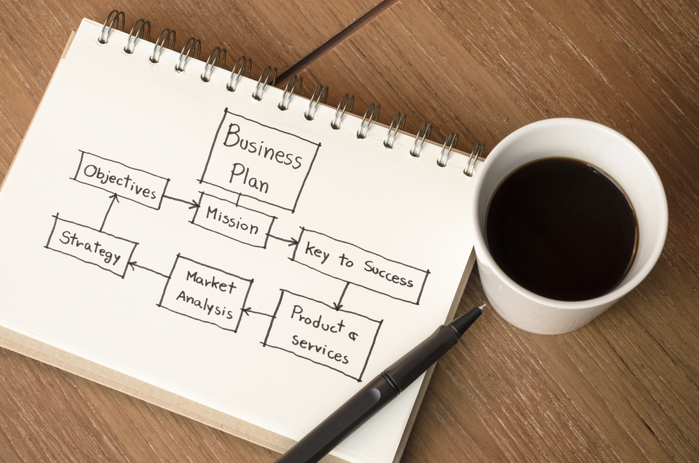 Hot to write a business plan