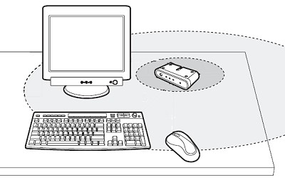 wireless devices placed on desk