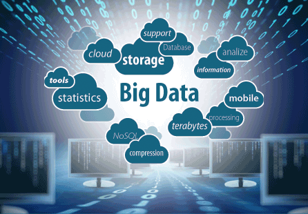How to analyze big data to get results