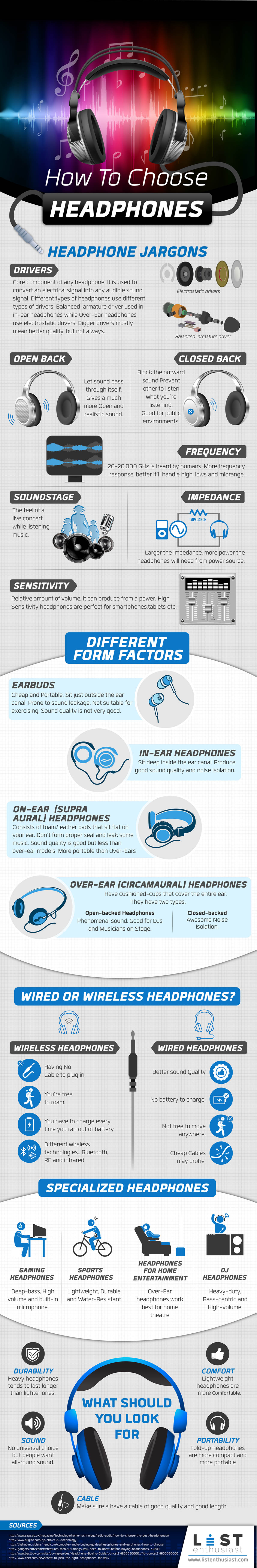 How to Choose Earphones